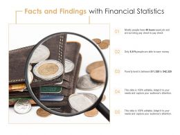 Facts And Findings With Financial Statistics