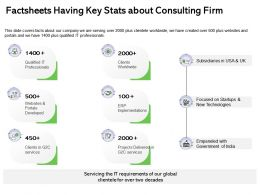 Factsheets Having Key Stats About Consulting Firm Global Ppt Powerpoint Presentation Layouts Diagrams