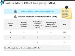 Failure Mode Effect Analysis Ppt Design