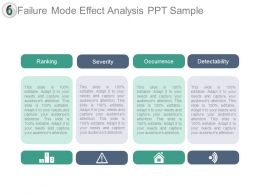 Failure Mode Effect Analysis Ppt Sample