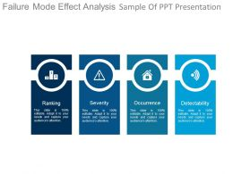 Failure Mode Effect Analysis Sample Of Ppt Presentation