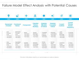 Failure Model Effect Analysis With Potential Causes