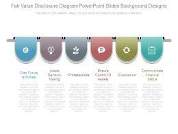 Fair Value Disclosure Diagram Powerpoint Slides Background Designs