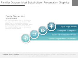 Familiar Diagram Most Stakeholders Presentation Graphics
