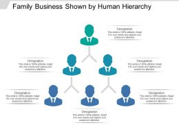 Family Business Shown By Human Hierarchy