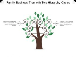 Family Business Tree With Two Hierarchy Circles