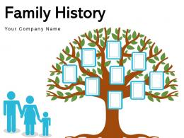 Family History Genealogy Flowchart Associated Members