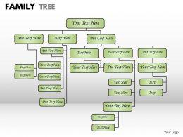 family tree 1 15