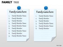 family tree 1 27