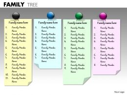 Family Tree ppt 26