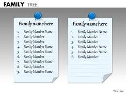 Family Tree ppt 27