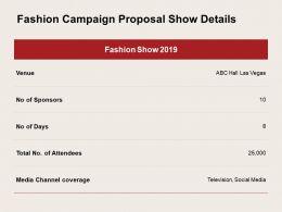 Fashion Campaign Proposal Show Details Ppt Powerpoint Presentation File Slide Portrait