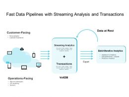 Fast Data Pipelines With Streaming Analysis And Transactions