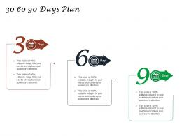 Fast Food Restaurant Business 30 60 90 Days Plan Ppt Powerpoint Samples