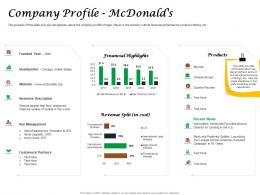 Fast Food Restaurant Business Company Profile Mcdonalds Ppt Powerpoint Infographics