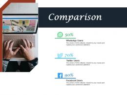 Fast Food Restaurant Business Comparison Ppt Powerpoint Presentation Portfolio