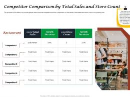 Fast Food Restaurant Business Competitor Comparison By Total Sales And Store Count Ppt Powerpoint