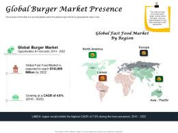 Fast Food Restaurant Business Global Burger Market Presence Ppt Powerpoint Example File
