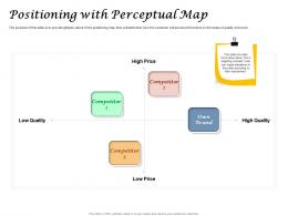 Fast Food Restaurant Business Positioning With Perceptual Map Ppt Powerpoint Slides Model