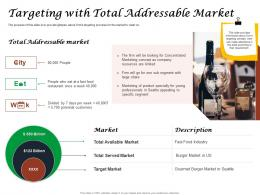 Fast Food Restaurant Business Targeting With Total Addressable Market Ppt Powerpoint Deck