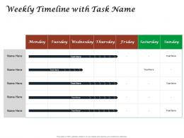Fast Food Restaurant Business Weekly Timeline With Task Name Ppt Powerpoint Ideas
