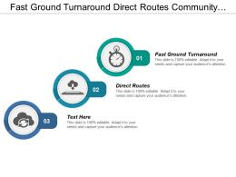Fast Ground Turnaround Direct Routes Community Teams Formed