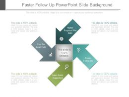 Faster Follow Up Powerpoint Slide Background