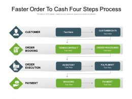 Faster Order To Cash Four Steps Process