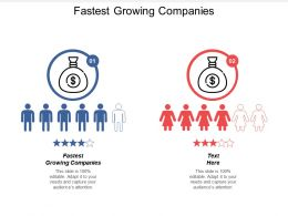 Fastest Growing Companies Ppt Powerpoint Presentation Icon Ideas Cpb