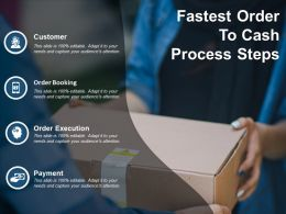 Fastest Order To Cash Process Steps
