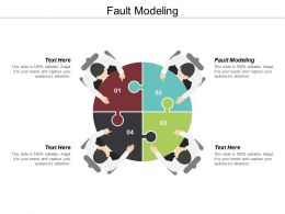 Fault Modeling Ppt Powerpoint Presentation Ideas Model Cpb