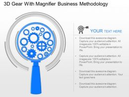 fb 3d Gear With Magnifier Business Methodology Powerpoint Template