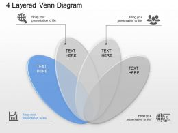 fc 4 Layered Venn Diagram Powerpoint Template