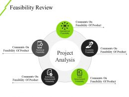 Feasibility Review Powerpoint Themes