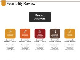 Feasibility Review Ppt Design