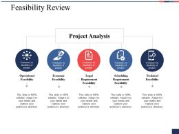 Feasibility Review Ppt Styles Infographic Template