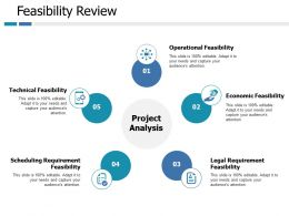 Feasibility Review Project Analysis Ppt Portfolio Slide Portrait