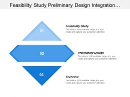 Feasibility Study Preliminary Design Integration Support Customer Service