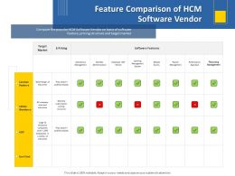 Feature Comparison Of HCM Software Vendor Attendance Ppt Powerpoint Presentation Objects