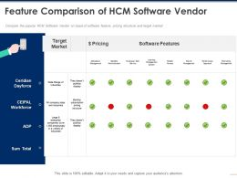 Feature Comparison Of HCM Software Vendor Market Ppt Powerpoint Presentation Gallery Deck