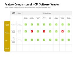 Feature Comparison Of HCM Software Vendor Sizes Ppt Powerpoint Styles Design Templates
