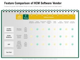 Feature Comparison Of HCM Software Vendor Subscription Ppt Powerpoint Presentation Styles