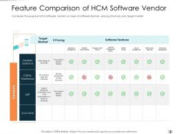 Feature Comparison Of HCM Software Vendor Technology Disruption In HR System Ppt Icons