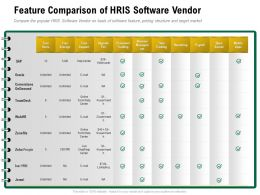 Feature Comparison Of HRIS Software Vendor Help Center Ppt Powerpoint Presentation Images