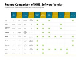 Feature Comparison Of HRIS Software Vendor Open Ppt Powerpoint Gallery Master Slide