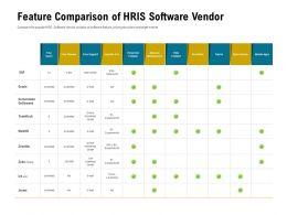 Feature Comparison Of HRIS Software Vendor Open Ppt Powerpoint Gallery Master Slide