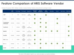 Feature Comparison Of HRIS Software Vendor Team Ppt Powerpoint Presentation Professional Portrait
