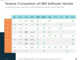 Feature Comparison Of HRIS Software Vendor Technology Disruption In HR System Ppt Formats