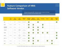 Feature Comparison Of HRIS Software Vendor Zenefits Ppt Powerpoint Presentation Show Outfit