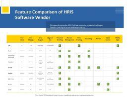 Feature Comparison Of HRIS Software Vendor Zenefits Ppt Powerpoint Presentation Show Outfit